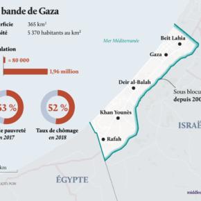 Gaza : l'enclave palestinienne asphyxiée